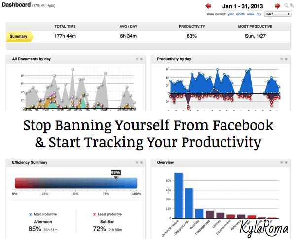 Stop Banning Yourself From Facebook & Start Tracking Productivity